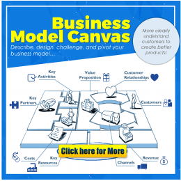 JomBiz! Business Model Canvas